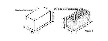 medidas de los bloques de cemento
