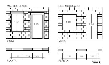 Como modular los bloques de hormigón